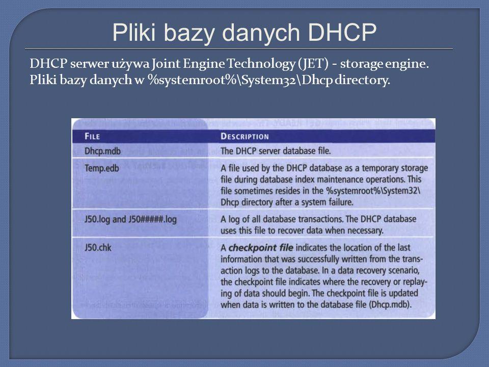 Pliki bazy danych DHCP DHCP serwer używa Joint Engine Technology (JET) - storage engine. Pliki bazy danych w %systemroot%\System32\Dhcp directory.