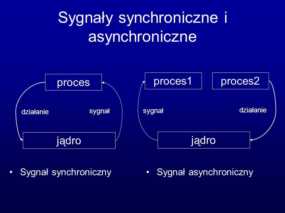 Sygnały synchroniczne i asynchroniczne Sygnał synchroniczny proces jądro działanie sygnał proces1 jądro działanie sygnał proces2 Sygnał asynchroniczny