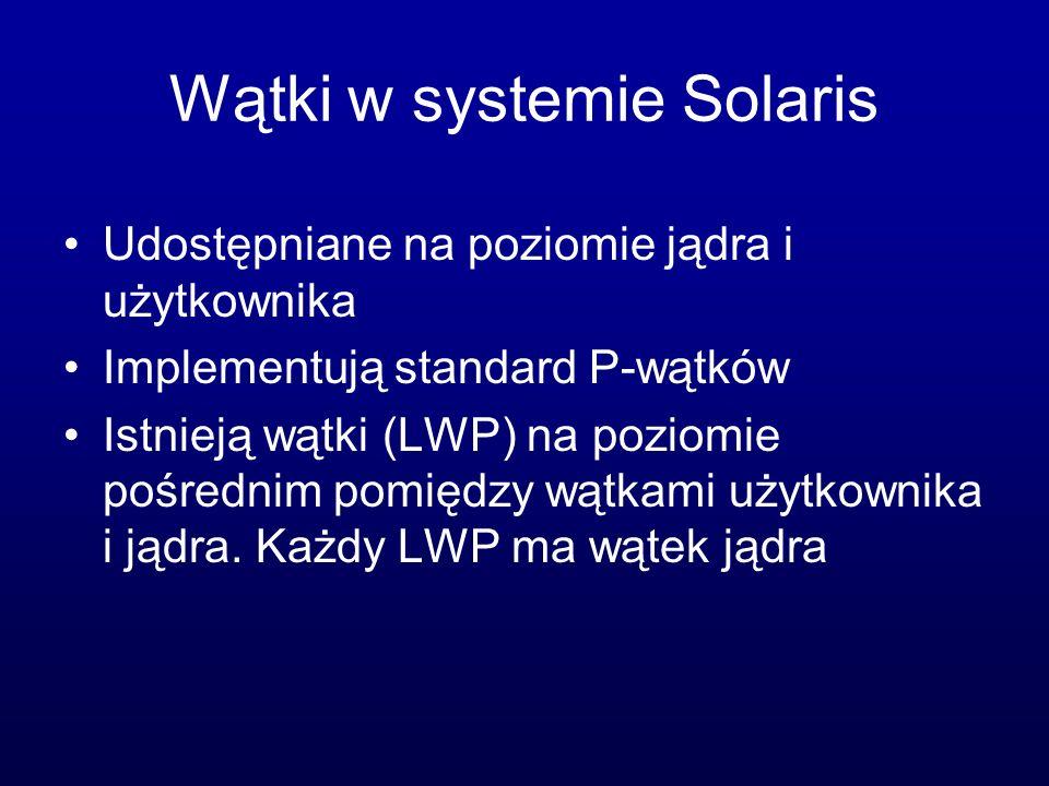 Wątki w systemie Solaris Udostępniane na poziomie jądra i użytkownika Implementują standard P-wątków Istnieją wątki (LWP) na poziomie pośrednim pomięd