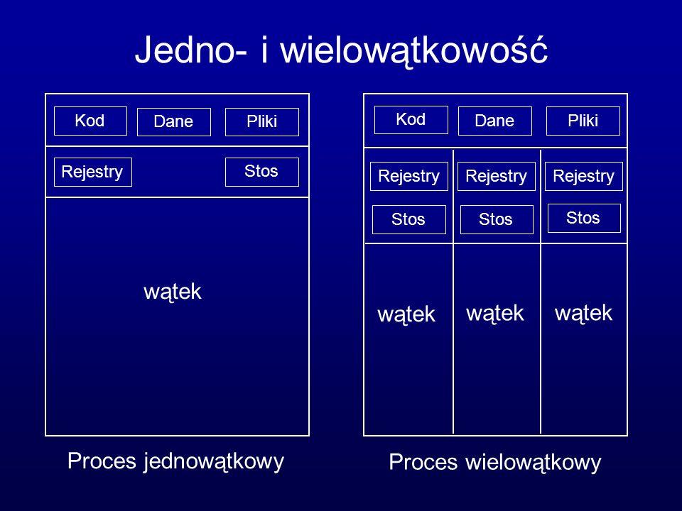 Wątki w systemie Windows (c.d.) Struktury danych: –ETHREAD – blok wykonawczy wątku (wskaźnik do procesu macierzystego, adres procedury, którą wątek rozpoczyna działanie) –KTHREAD – blok jądrowy wątku (stos jądra i wskaźnik do bloku środowiska wątku) –TEB – blok środowiska wątku (stos trybu użytkownika, lokalna pamięć wątku) – dostępny w trybie użytkownika ETHREAD i KTHREAD – jądro, TEB – przestrzeń użytkownika