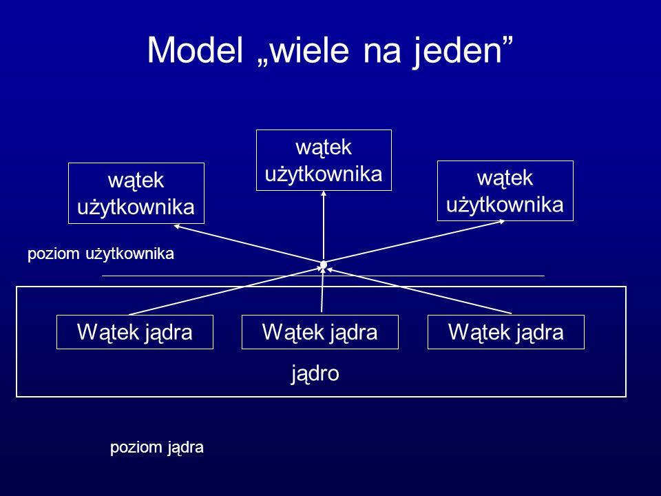 Szczegóły implementacji wątków w systemie Solaris Wątki jądra są planowane przez planistę Blokada wątku jądra umożliwia procesorowi przejście do innego wątku Biblioteka wątków utrzymuje procesy lekkie dynamicznie Gdy LWP są bezczynne przez określony czas, usuwa się je