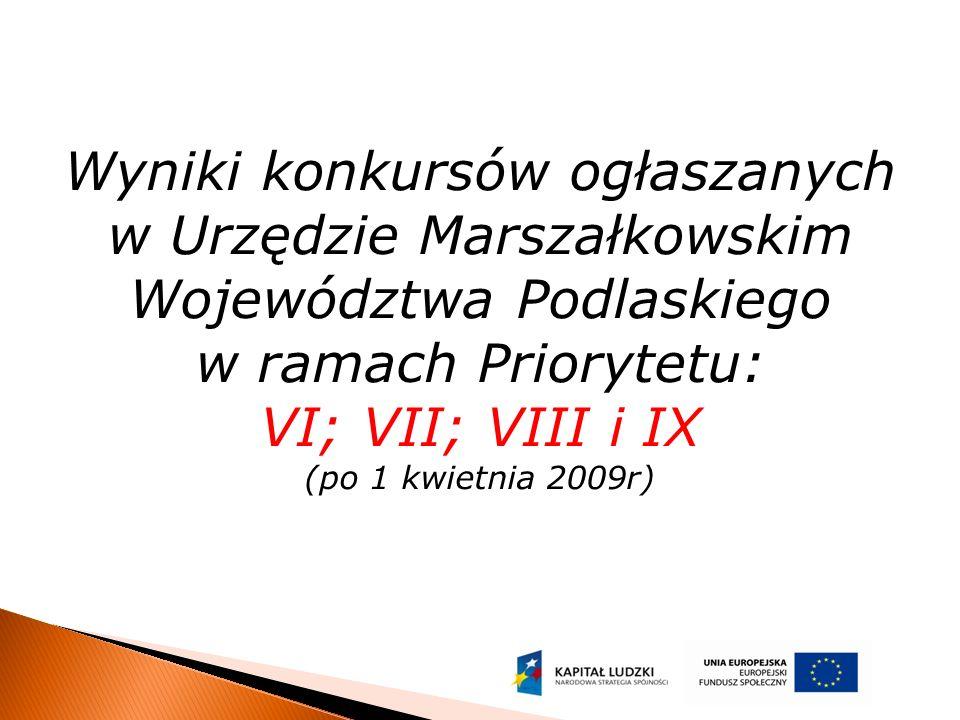 Wyniki konkursów ogłaszanych w Urzędzie Marszałkowskim Województwa Podlaskiego w ramach Priorytetu: VI; VII; VIII i IX (po 1 kwietnia 2009r)