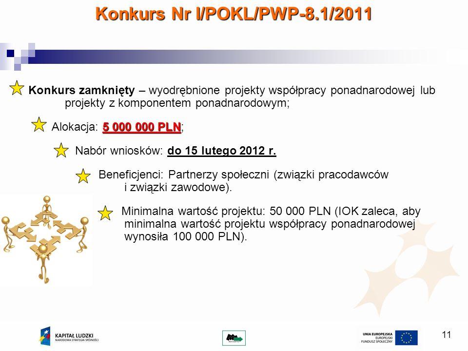 11 Konkurs Nr I/POKL/PWP-8.1/2011 Konkurs zamknięty – wyodrębnione projekty współpracy ponadnarodowej lub projekty z komponentem ponadnarodowym; 5 000 000 PLN Alokacja: 5 000 000 PLN; Nabór wniosków: do 15 lutego 2012 r.
