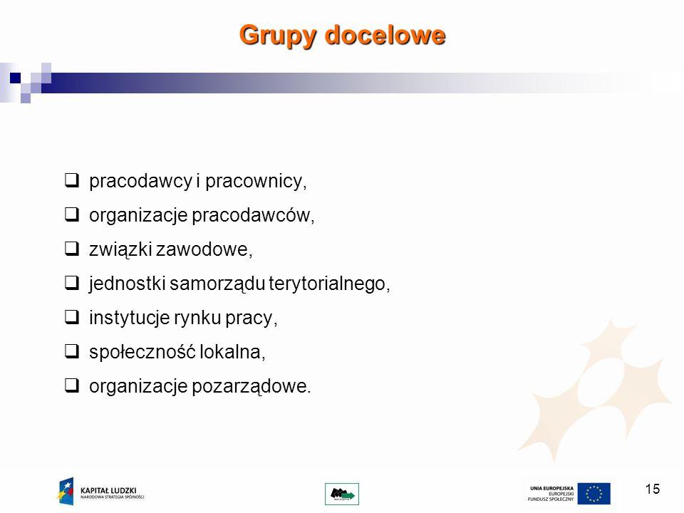 15 pracodawcy i pracownicy, organizacje pracodawców, związki zawodowe, jednostki samorządu terytorialnego, instytucje rynku pracy, społeczność lokalna, organizacje pozarządowe.