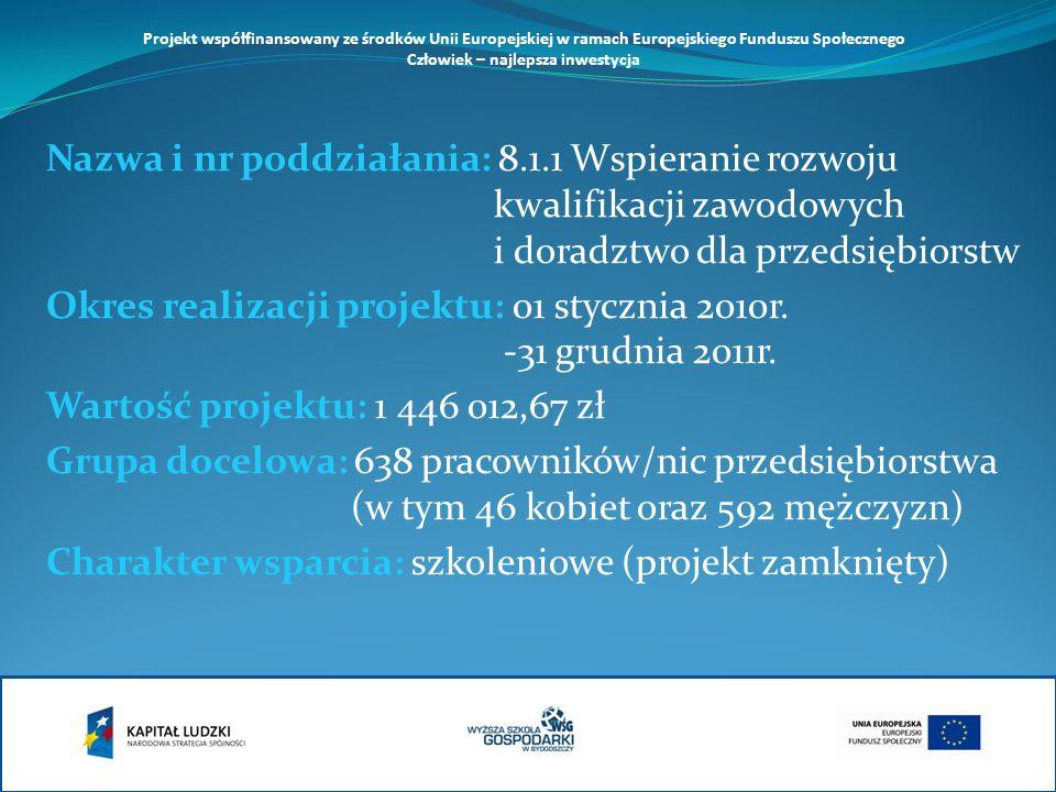 Projekt współfinansowany ze środków Unii Europejskiej w ramach Europejskiego Funduszu Społecznego Człowiek – najlepsza inwestycja Nazwa i nr poddziałania: 8.1.1 Wspieranie rozwoju kwalifikacji zawodowych i doradztwo dla przedsiębiorstw Okres realizacji projektu: 01 stycznia 2010r.