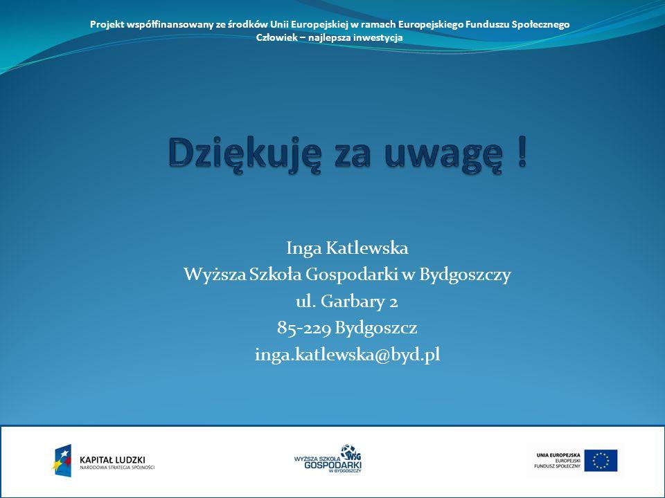 Inga Katlewska Wyższa Szkoła Gospodarki w Bydgoszczy ul.