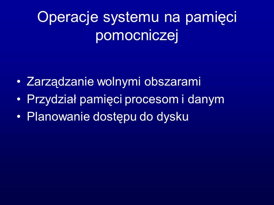 Operacje systemu na pamięci pomocniczej Zarządzanie wolnymi obszarami Przydział pamięci procesom i danym Planowanie dostępu do dysku