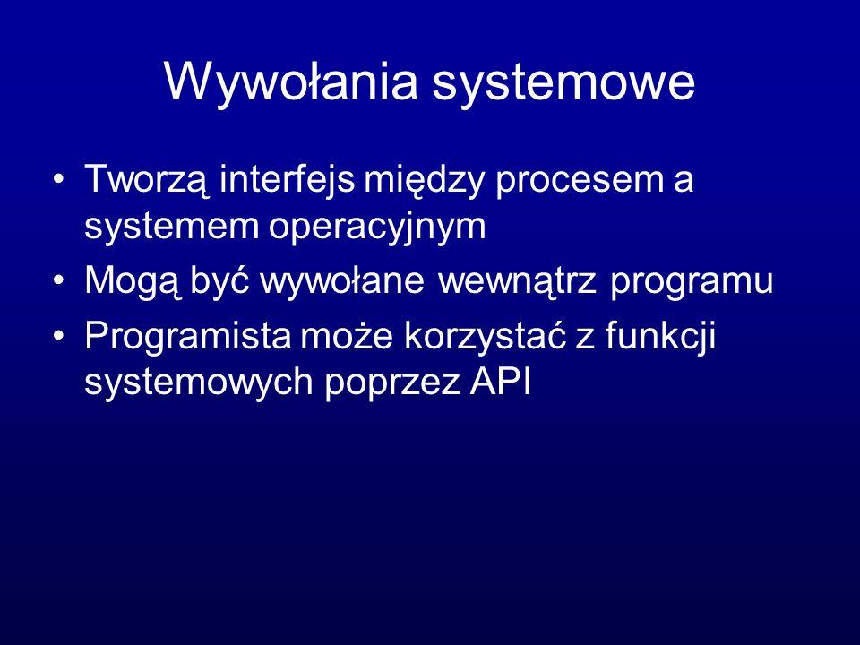 Wywołania systemowe Tworzą interfejs między procesem a systemem operacyjnym Mogą być wywołane wewnątrz programu Programista może korzystać z funkcji systemowych poprzez API