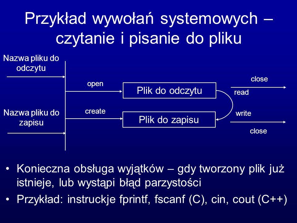 Przykład wywołań systemowych – czytanie i pisanie do pliku Konieczna obsługa wyjątków – gdy tworzony plik już istnieje, lub wystąpi błąd parzystości Przykład: instruckje fprintf, fscanf (C), cin, cout (C++) Plik do odczytu Plik do zapisu Nazwa pliku do odczytu Nazwa pliku do zapisu open create read write close