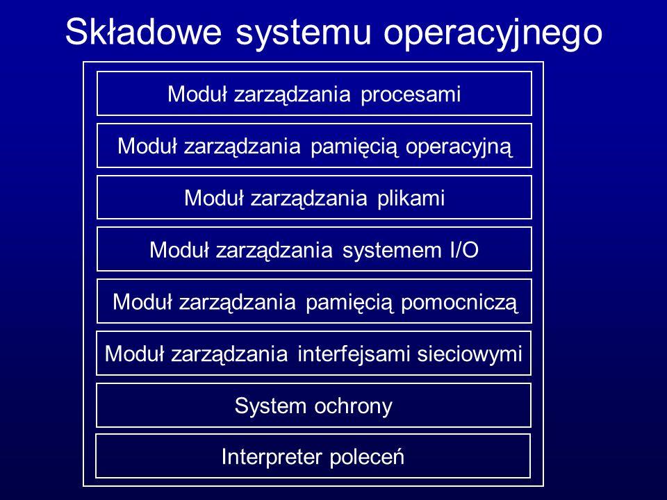 Struktura warstwowa (UNIX) Użytkownicy Powłoki i polecenia Kompilatory i interpretery Biblioteki systemowe Interfejs funkcji systemowych jądra Sterowniki terminali Terminale Sterowniki urządzeń Dyski i taśmy Sterowniki pamięci Pamięć operacyjna