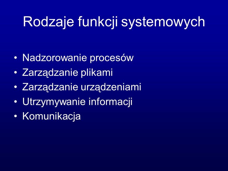 Rodzaje funkcji systemowych Nadzorowanie procesów Zarządzanie plikami Zarządzanie urządzeniami Utrzymywanie informacji Komunikacja