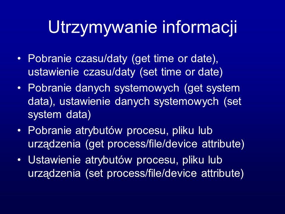 Utrzymywanie informacji Pobranie czasu/daty (get time or date), ustawienie czasu/daty (set time or date) Pobranie danych systemowych (get system data), ustawienie danych systemowych (set system data) Pobranie atrybutów procesu, pliku lub urządzenia (get process/file/device attribute) Ustawienie atrybutów procesu, pliku lub urządzenia (set process/file/device attribute)