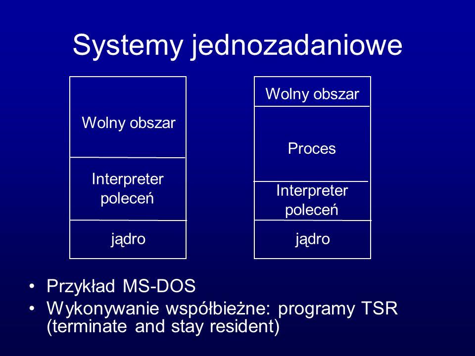 Systemy jednozadaniowe Przykład MS-DOS Wykonywanie współbieżne: programy TSR (terminate and stay resident) jądro Interpreter poleceń Wolny obszar jądro Interpreter poleceń Wolny obszar Proces