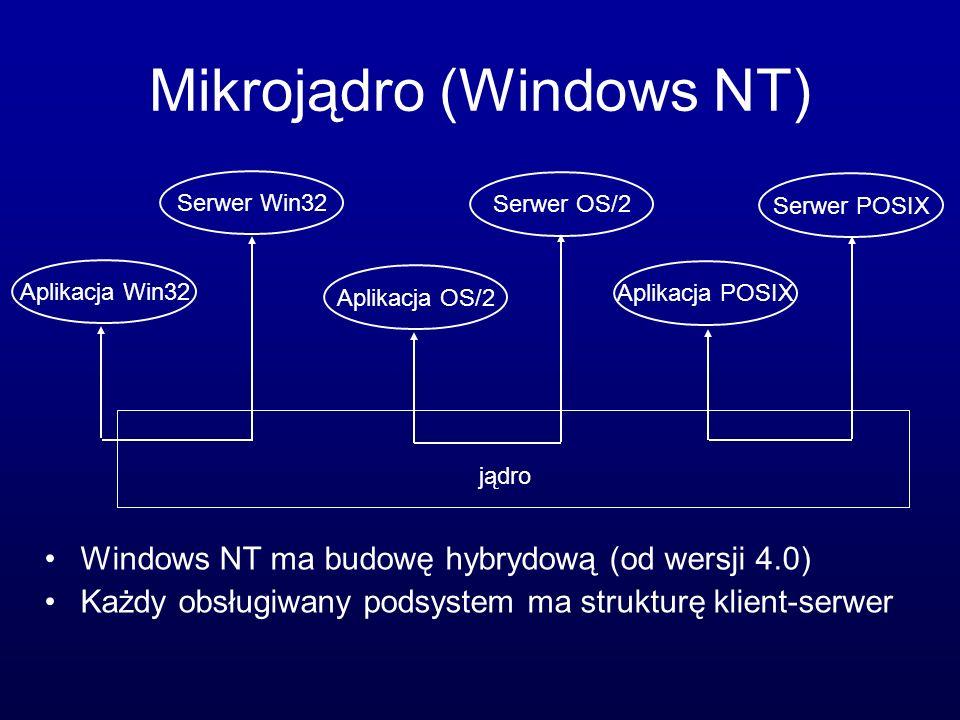 Mikrojądro (Windows NT) Windows NT ma budowę hybrydową (od wersji 4.0) Każdy obsługiwany podsystem ma strukturę klient-serwer Aplikacja Win32 Serwer Win32 Aplikacja OS/2 Serwer OS/2 Aplikacja POSIX Serwer POSIX jądro