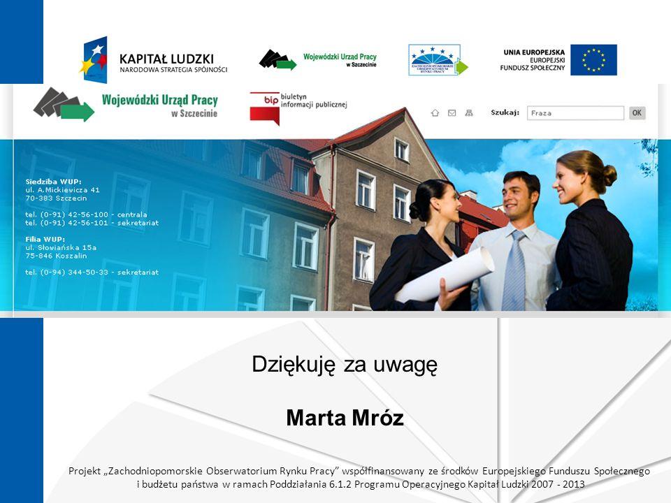 Projekt Zachodniopomorskie Obserwatorium Rynku Pracy współfinansowany ze środków Europejskiego Funduszu Społecznego i budżetu państwa w ramach Poddziałania 6.1.2 Programu Operacyjnego Kapitał Ludzki 2007 - 2013 Dziękuję za uwagę Marta Mróz