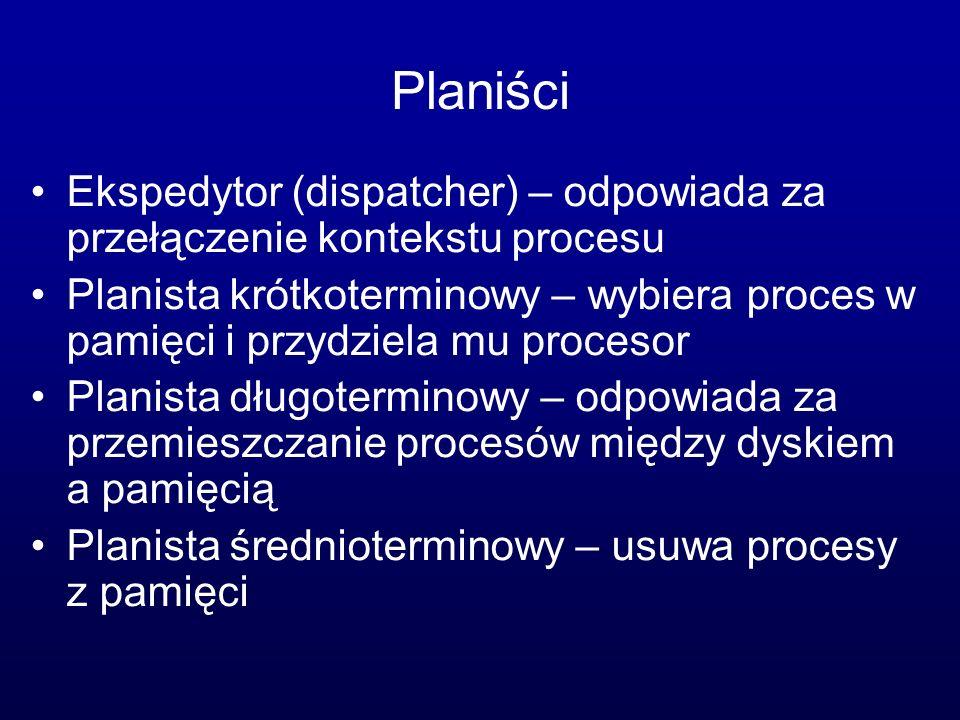 Planiści Ekspedytor (dispatcher) – odpowiada za przełączenie kontekstu procesu Planista krótkoterminowy – wybiera proces w pamięci i przydziela mu pro