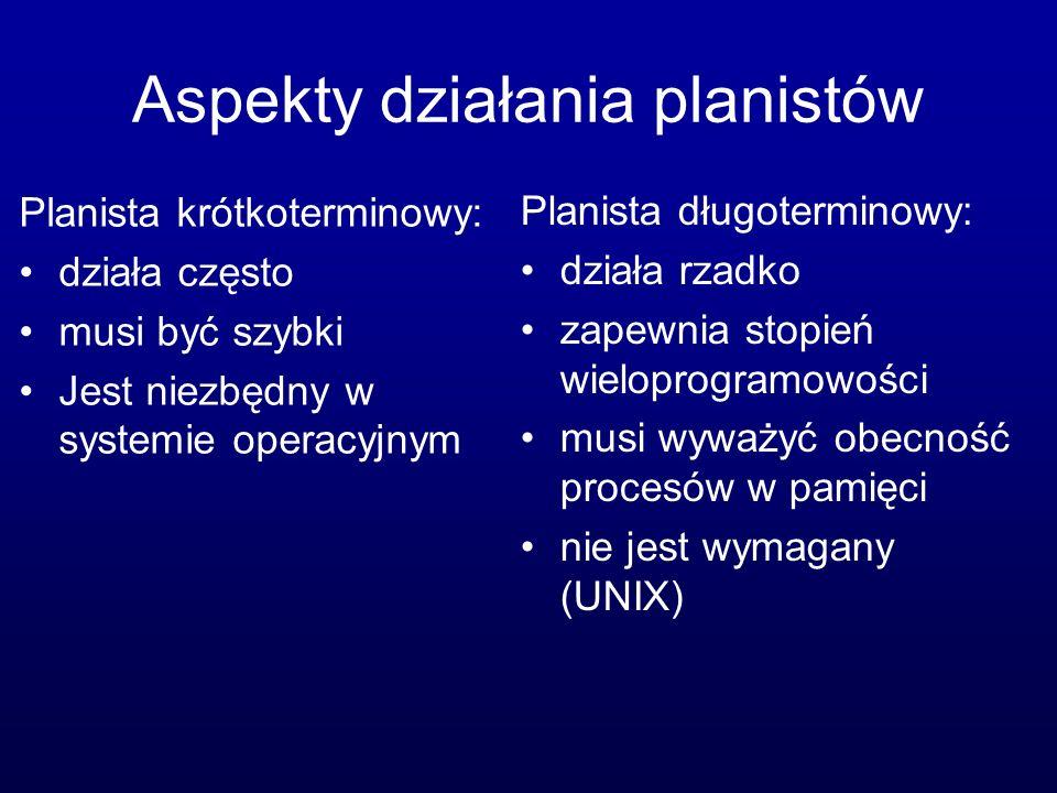 Aspekty działania planistów Planista krótkoterminowy: działa często musi być szybki Jest niezbędny w systemie operacyjnym Planista długoterminowy: dzi