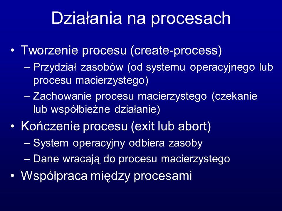 Działania na procesach Tworzenie procesu (create-process) –Przydział zasobów (od systemu operacyjnego lub procesu macierzystego) –Zachowanie procesu m