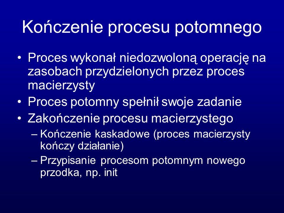 Kończenie procesu potomnego Proces wykonał niedozwoloną operację na zasobach przydzielonych przez proces macierzysty Proces potomny spełnił swoje zada