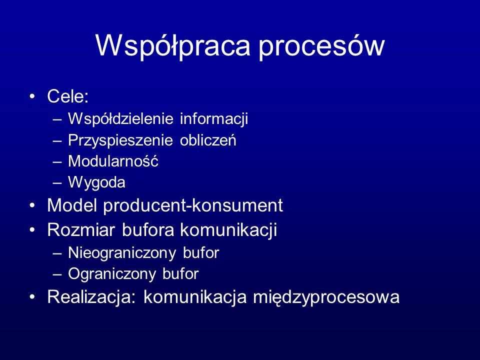 Współpraca procesów Cele: –Współdzielenie informacji –Przyspieszenie obliczeń –Modularność –Wygoda Model producent-konsument Rozmiar bufora komunikacj