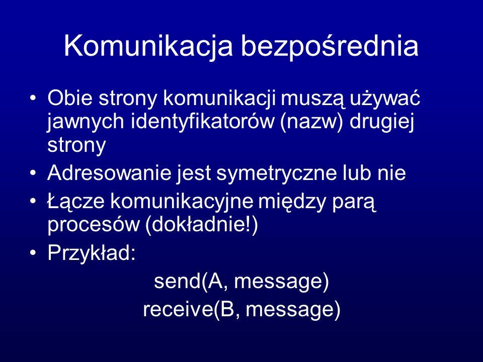 Komunikacja bezpośrednia Obie strony komunikacji muszą używać jawnych identyfikatorów (nazw) drugiej strony Adresowanie jest symetryczne lub nie Łącze