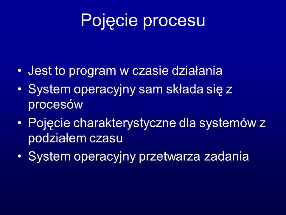 Budowa procesu Kod programu (sekcja tekstu) Wskazanie licznika rozkazów Stos procesu (parametry funkcji, zmienne lokalne) Sekcja danych (zmienne globalne)