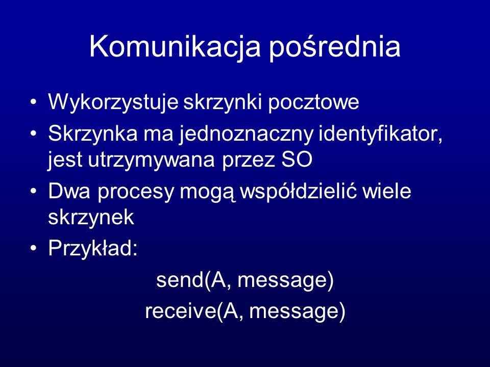 Komunikacja pośrednia Wykorzystuje skrzynki pocztowe Skrzynka ma jednoznaczny identyfikator, jest utrzymywana przez SO Dwa procesy mogą współdzielić w