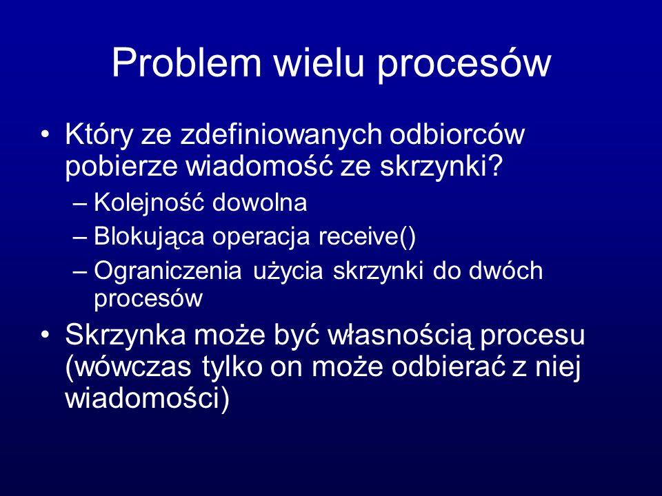 Problem wielu procesów Który ze zdefiniowanych odbiorców pobierze wiadomość ze skrzynki? –Kolejność dowolna –Blokująca operacja receive() –Ograniczeni