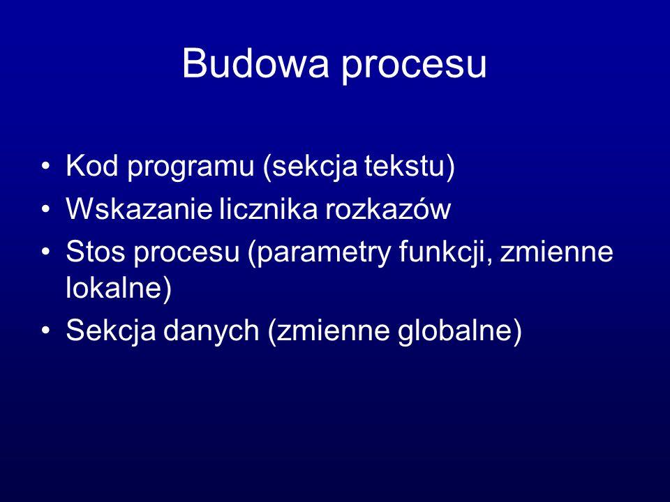 Budowa procesu Kod programu (sekcja tekstu) Wskazanie licznika rozkazów Stos procesu (parametry funkcji, zmienne lokalne) Sekcja danych (zmienne globa