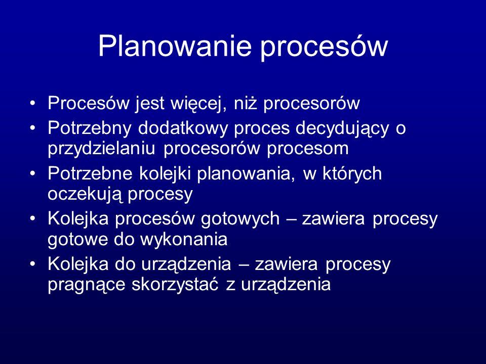Planowanie procesów Procesów jest więcej, niż procesorów Potrzebny dodatkowy proces decydujący o przydzielaniu procesorów procesom Potrzebne kolejki p