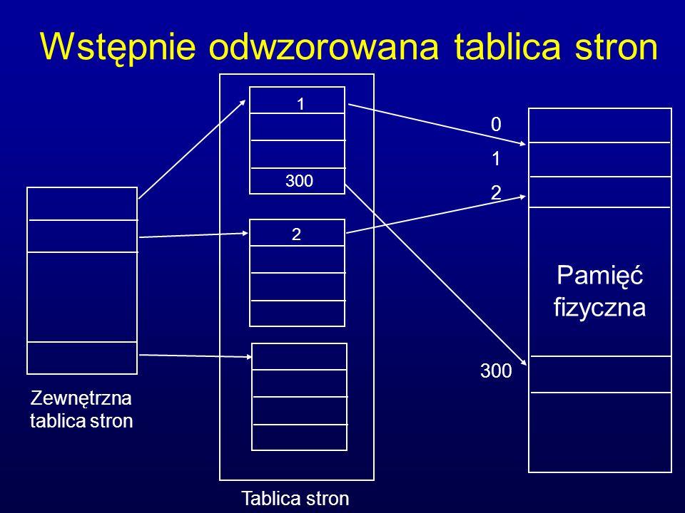 Wstępnie odwzorowana tablica stron Pamięć fizyczna Tablica stron Zewnętrzna tablica stron 0 1 2 300 1 2