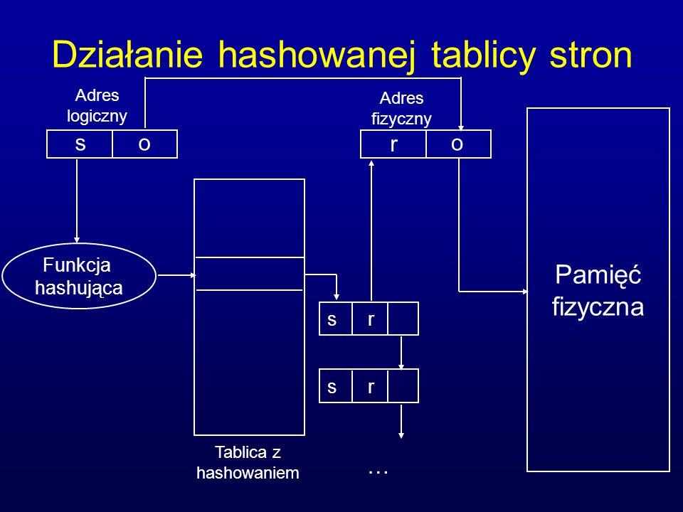 Działanie hashowanej tablicy stron Pamięć fizyczna Adres logiczny Adres fizyczny so r o Tablica z hashowaniem Funkcja hashująca s r …