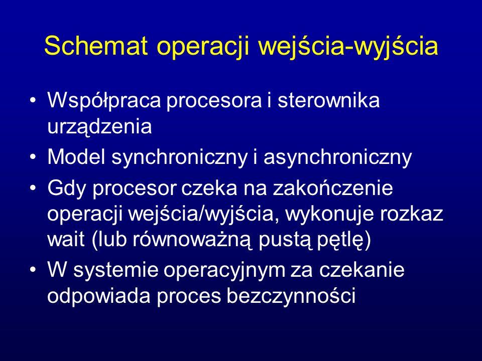 Schemat operacji wejścia-wyjścia Współpraca procesora i sterownika urządzenia Model synchroniczny i asynchroniczny Gdy procesor czeka na zakończenie o