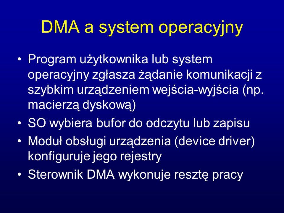 DMA a system operacyjny Program użytkownika lub system operacyjny zgłasza żądanie komunikacji z szybkim urządzeniem wejścia-wyjścia (np. macierzą dysk