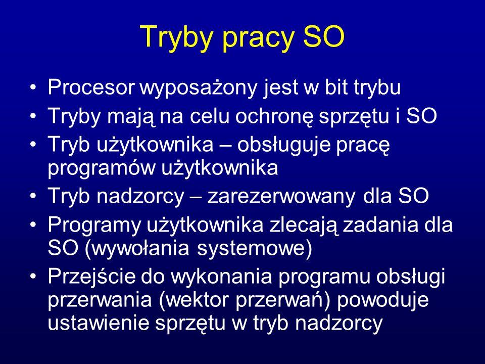 Tryby pracy SO Procesor wyposażony jest w bit trybu Tryby mają na celu ochronę sprzętu i SO Tryb użytkownika – obsługuje pracę programów użytkownika T