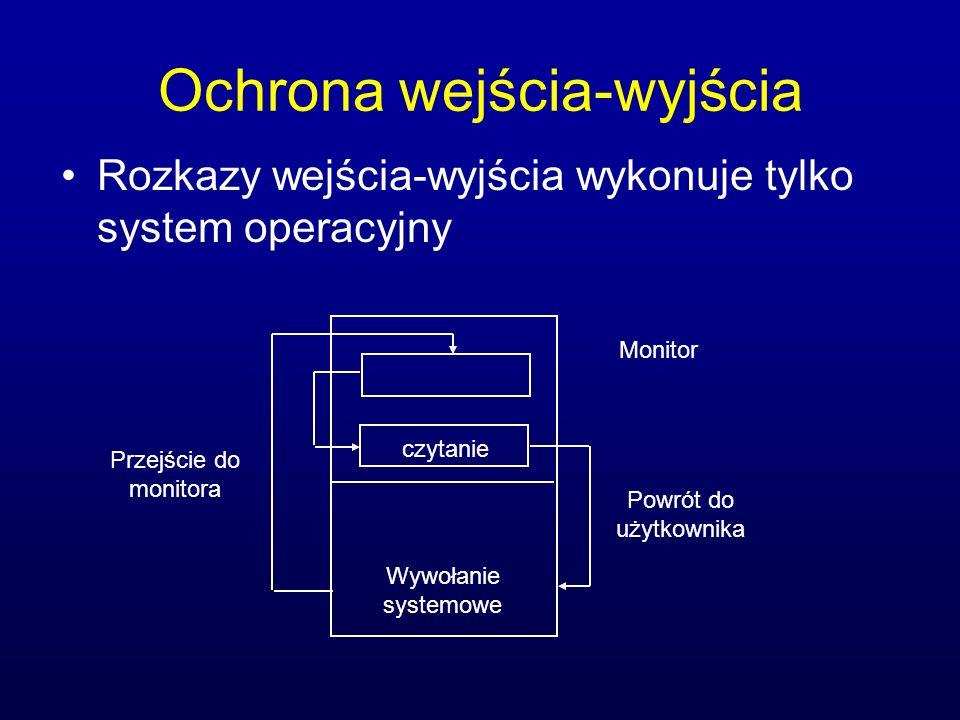 Ochrona wejścia-wyjścia Rozkazy wejścia-wyjścia wykonuje tylko system operacyjny Wywołanie systemowe Przejście do monitora Monitor czytanie Powrót do