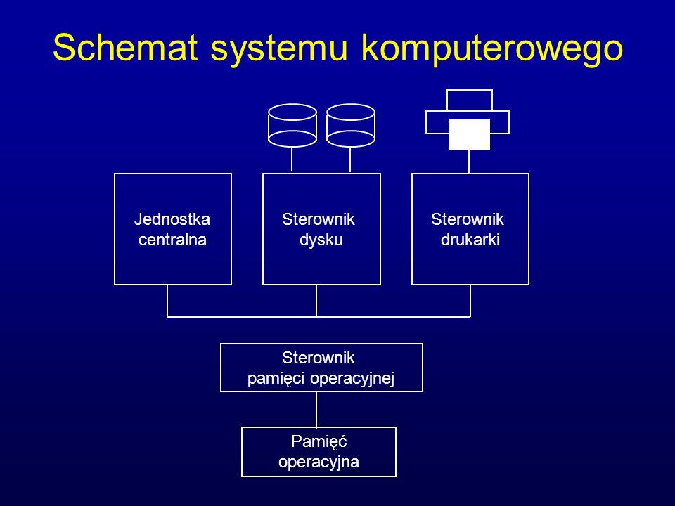 Start systemu komputerowego Początkowo kontrolę nad systemem pełni program rozruchowy (bootstrap) Znajduje się na ogół na płycie głównej w pamięci ROM lub podobnej Określa stan początkowy wszystkich elementów systemu Musi wiedzieć, gdzie jest system operacyjny