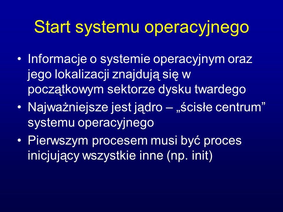 Start systemu operacyjnego Informacje o systemie operacyjnym oraz jego lokalizacji znajdują się w początkowym sektorze dysku twardego Najważniejsze je