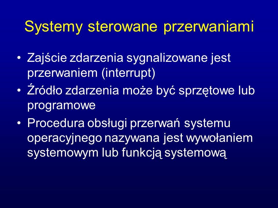 Tryby pracy SO Procesor wyposażony jest w bit trybu Tryby mają na celu ochronę sprzętu i SO Tryb użytkownika – obsługuje pracę programów użytkownika Tryb nadzorcy – zarezerwowany dla SO Programy użytkownika zlecają zadania dla SO (wywołania systemowe) Przejście do wykonania programu obsługi przerwania (wektor przerwań) powoduje ustawienie sprzętu w tryb nadzorcy