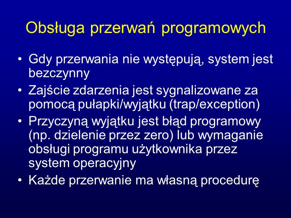 Obsługa przerwań programowych Gdy przerwania nie występują, system jest bezczynny Zajście zdarzenia jest sygnalizowane za pomocą pułapki/wyjątku (trap