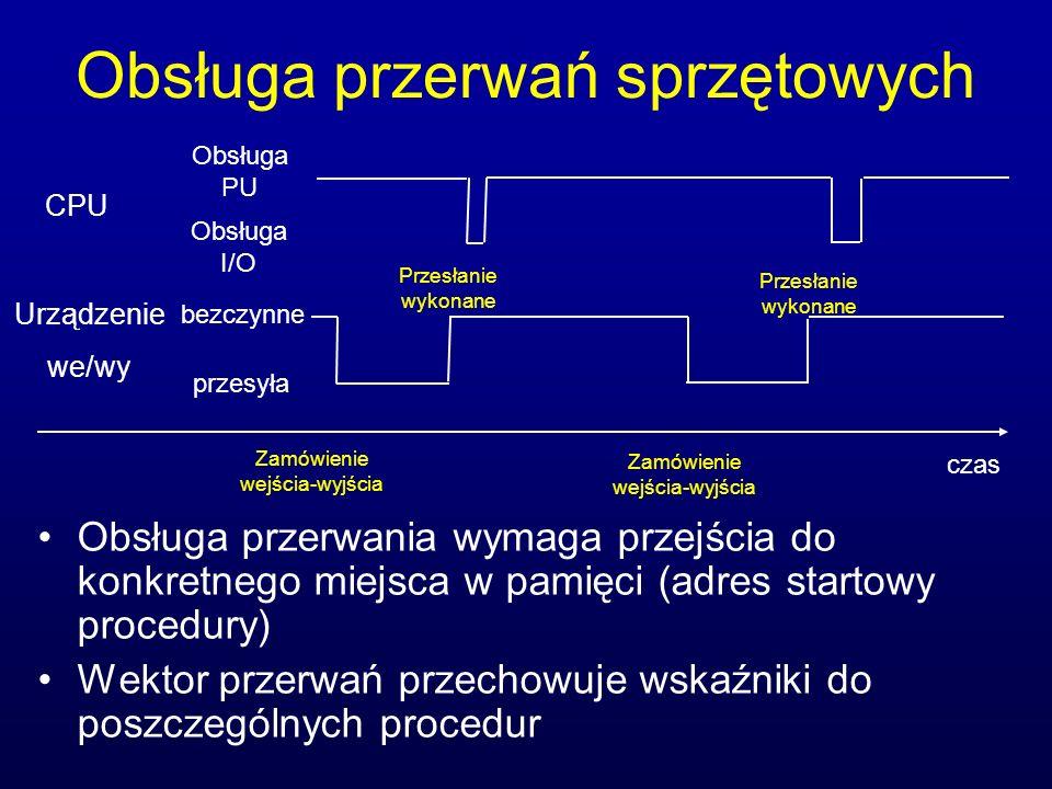 Wywołanie systemowe Procedura systemu operacyjnego odpowiedzialna za wykonanie operacji (np.