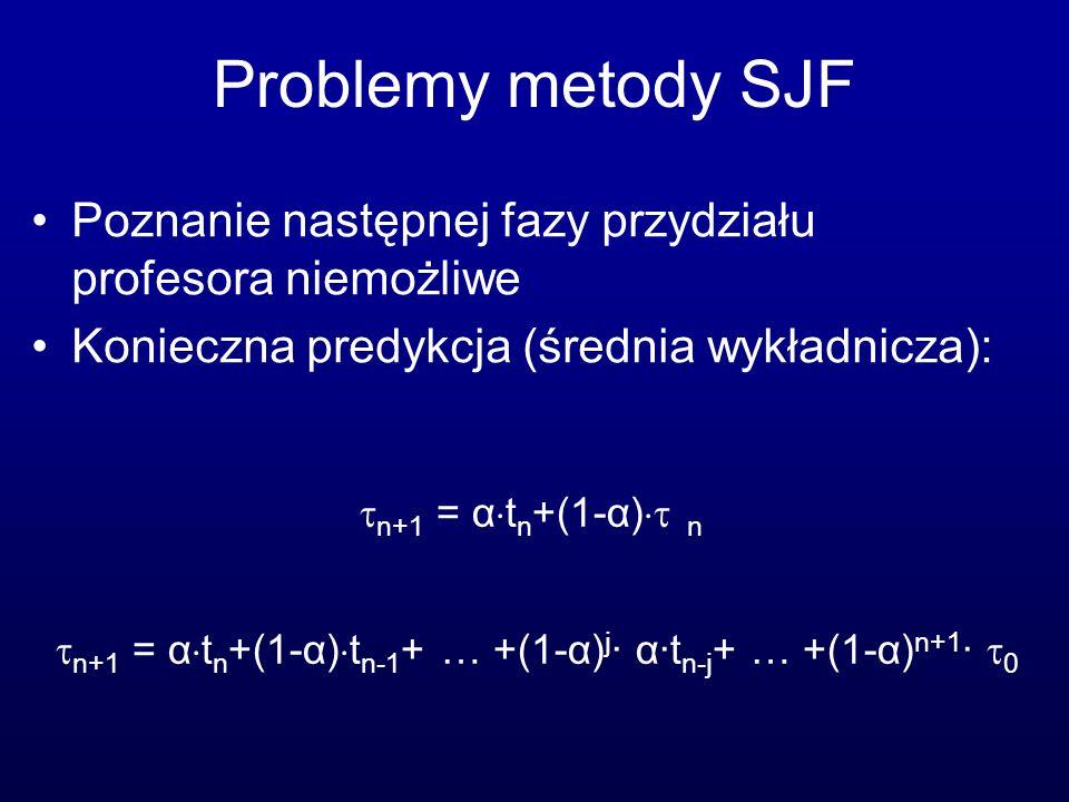 Problemy metody SJF Poznanie następnej fazy przydziału profesora niemożliwe Konieczna predykcja (średnia wykładnicza): n+1 = α t n +(1-α) n n+1 = α t