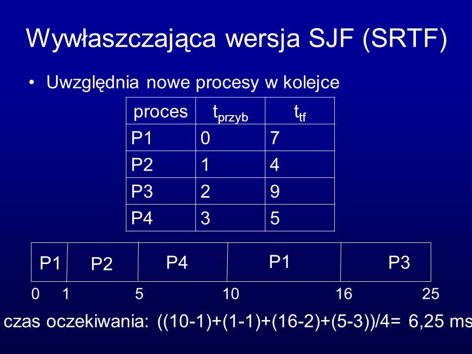 Wywłaszczająca wersja SJF (SRTF) Uwzględnia nowe procesy w kolejce czas oczekiwania: ((10-1)+(1-1)+(16-2)+(5-3))/4= 6,25 ms procest przyb t tf P107 P2