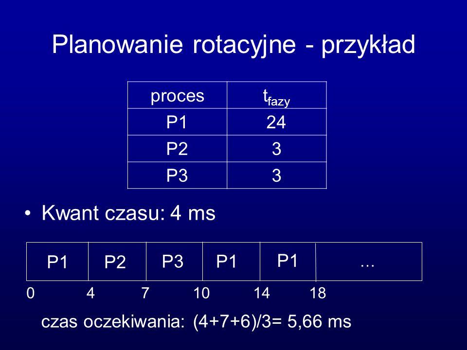 Planowanie rotacyjne - przykład procest fazy P124 P23 P33 Kwant czasu: 4 ms 0 4 7 10 14 18 P2 P3 P1 … czas oczekiwania: (4+7+6)/3= 5,66 ms