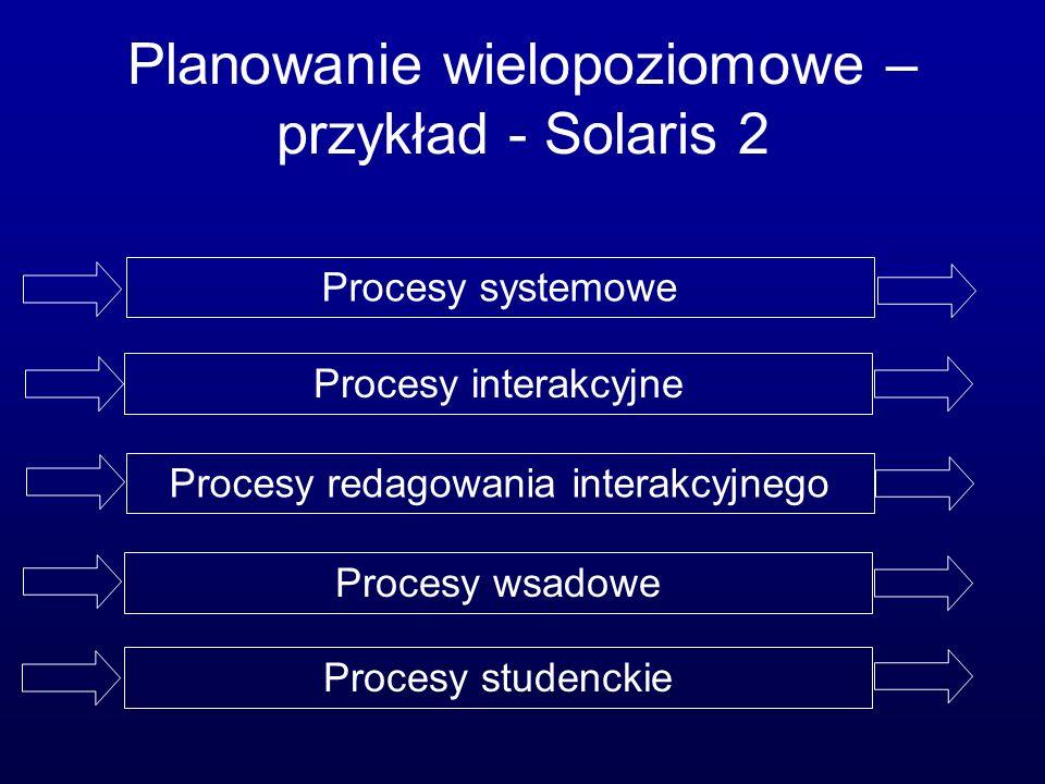 Planowanie wielopoziomowe – przykład - Solaris 2 Procesy systemowe Procesy interakcyjne Procesy redagowania interakcyjnego Procesy wsadowe Procesy stu