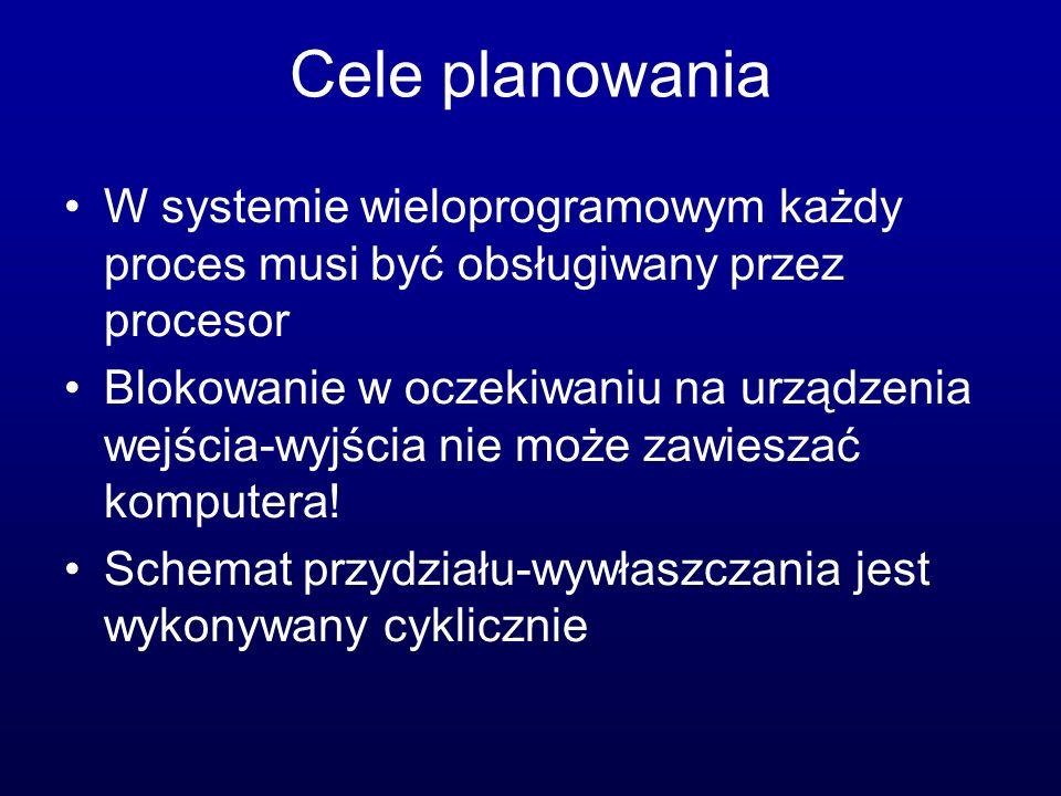 Cele planowania W systemie wieloprogramowym każdy proces musi być obsługiwany przez procesor Blokowanie w oczekiwaniu na urządzenia wejścia-wyjścia ni