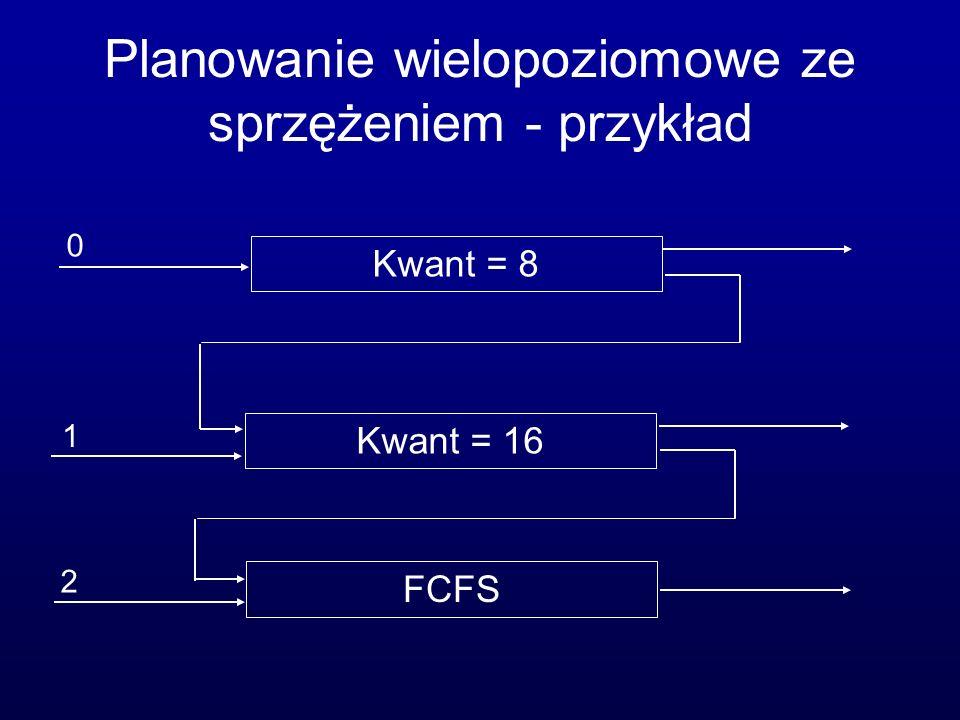 Planowanie wielopoziomowe ze sprzężeniem - przykład Kwant = 8 Kwant = 16 FCFS 0 1 2