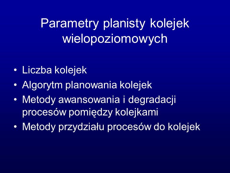 Parametry planisty kolejek wielopoziomowych Liczba kolejek Algorytm planowania kolejek Metody awansowania i degradacji procesów pomiędzy kolejkami Met