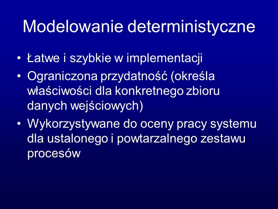 Modelowanie deterministyczne Łatwe i szybkie w implementacji Ograniczona przydatność (określa właściwości dla konkretnego zbioru danych wejściowych) W