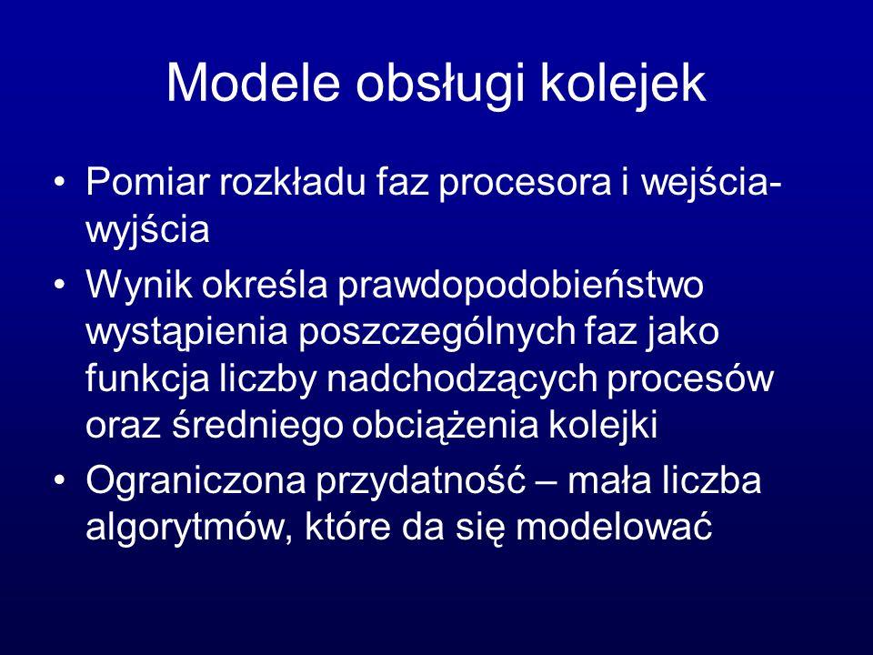 Modele obsługi kolejek Pomiar rozkładu faz procesora i wejścia- wyjścia Wynik określa prawdopodobieństwo wystąpienia poszczególnych faz jako funkcja l